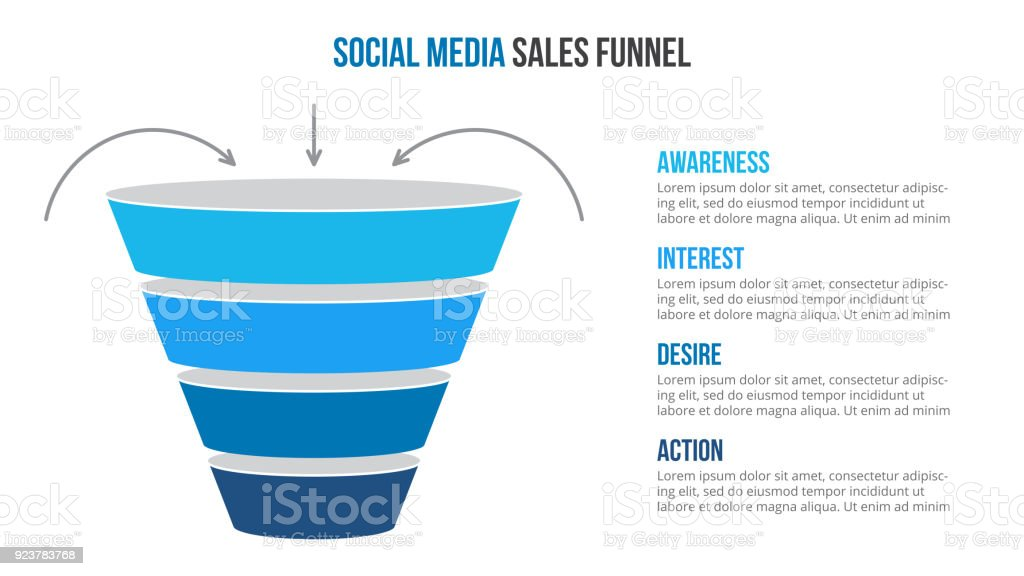 For that, you could take the help of marketing funnel templates. 1 763 Marketing Funnel Illustrations Clip Art Istock
