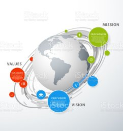 vector template with colorful circles and mission vision and values diagram with globe illustration  [ 1024 x 880 Pixel ]