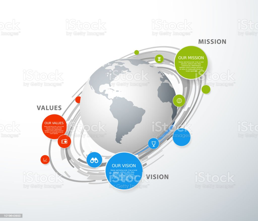 hight resolution of vector template with colorful circles and mission vision and values diagram with globe illustration