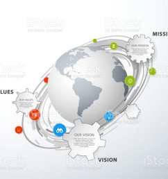 vector template with colorful circles and mission vision and values diagram with globe royalty [ 1024 x 790 Pixel ]