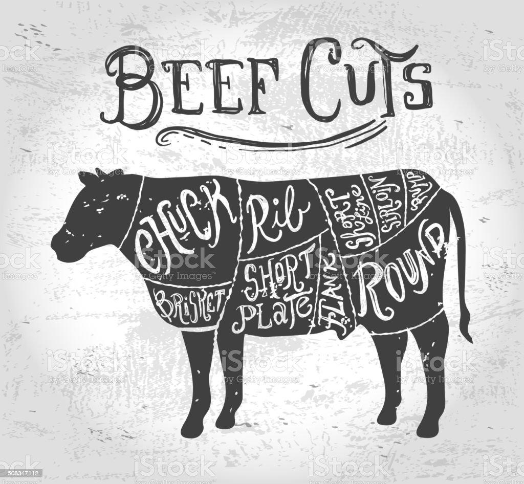 vintage lamb butcher diagram automotive wiring diagrams software deltagenerali beef cuts stock vector art and more