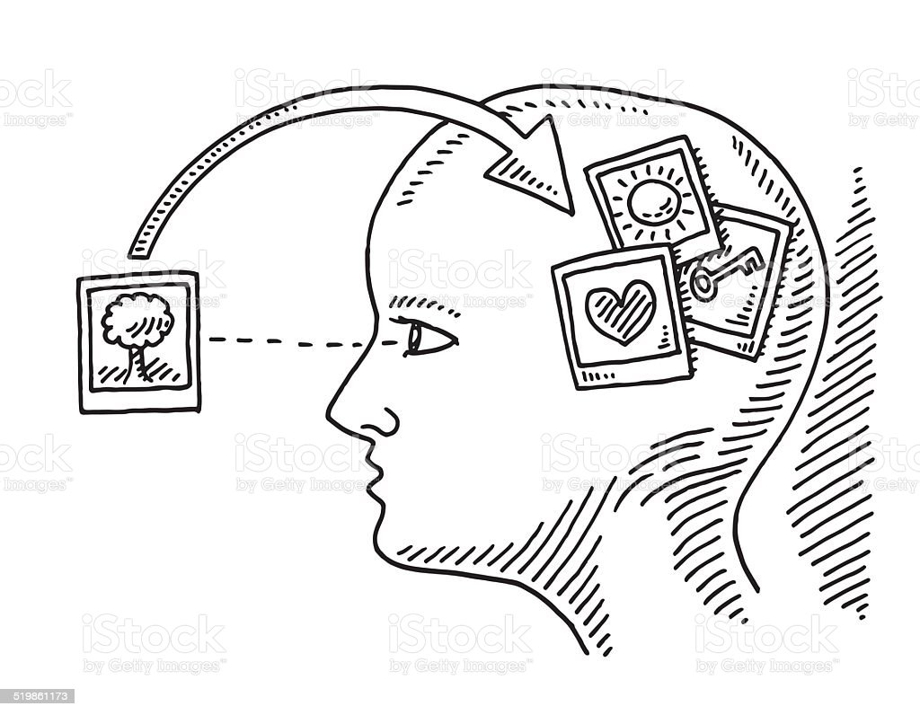 Visual Thinking In Pictures Mind Drawing Stock Vector Art