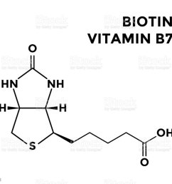 vitamin b7 biotin structural chemical formula royalty free vitamin b7 biotin structural chemical formula stock [ 1024 x 911 Pixel ]