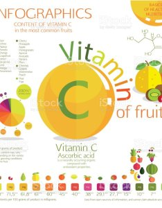 Cabbage chart citrus fruit currant vitamin  also stock vector art istock rh istockphoto