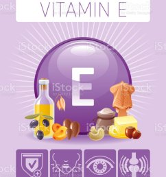 vitamin e tocopherol nutrition food icons healthy eating antioxidant supplement text letter symbol  [ 830 x 1024 Pixel ]