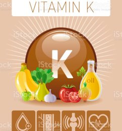 vitamin k supplement food icons healthy eating text letter symbol isolated background diet [ 830 x 1024 Pixel ]