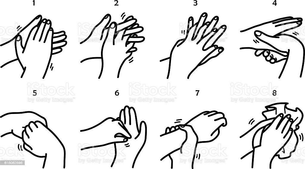 Washing Hands Step By Step Method Stock Illustration