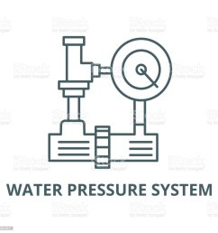 water pressure system hvac industry vector line icon linear concept outline sign  [ 1024 x 1024 Pixel ]