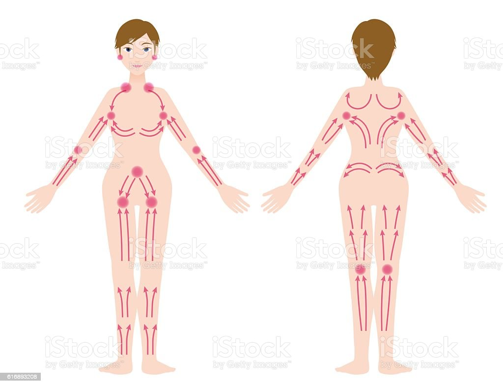 massage technique diagram the night book plot womans lymphatic treatment of swelling