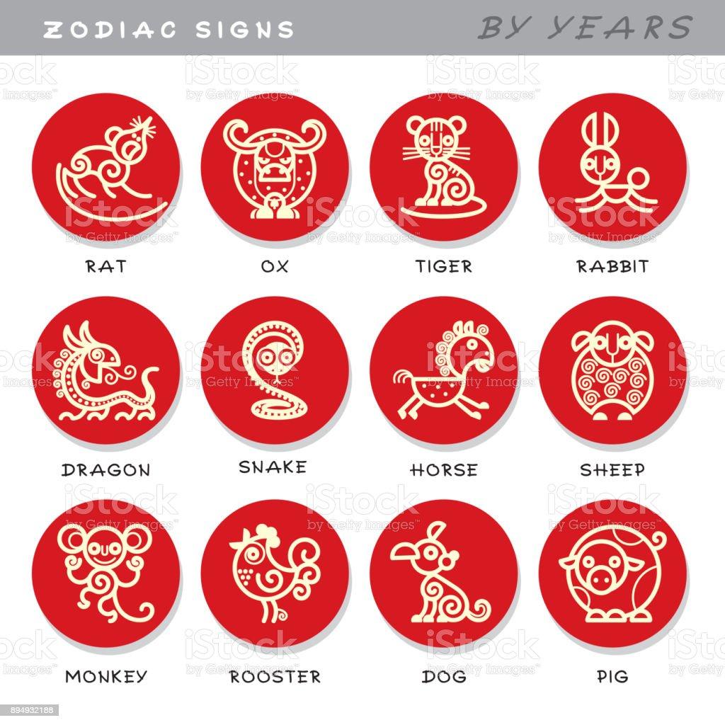 zodiac signs vector icons