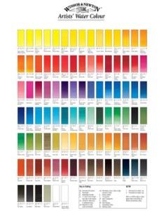 Winsor  newton professional watercolour hand painted colour chart jackson  art supplies also rh jacksonsart