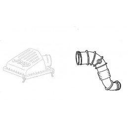 modification resistance ventilateur chauffage Jeep Grand