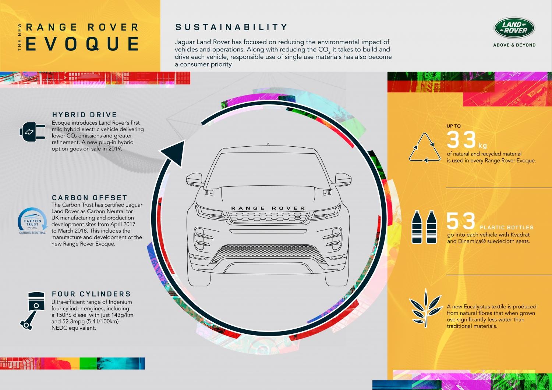 infographic sustainability [ 1500 x 1061 Pixel ]