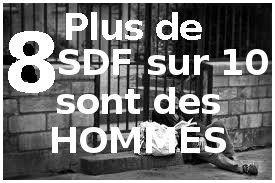 SDF rue hommes précarité exclusion