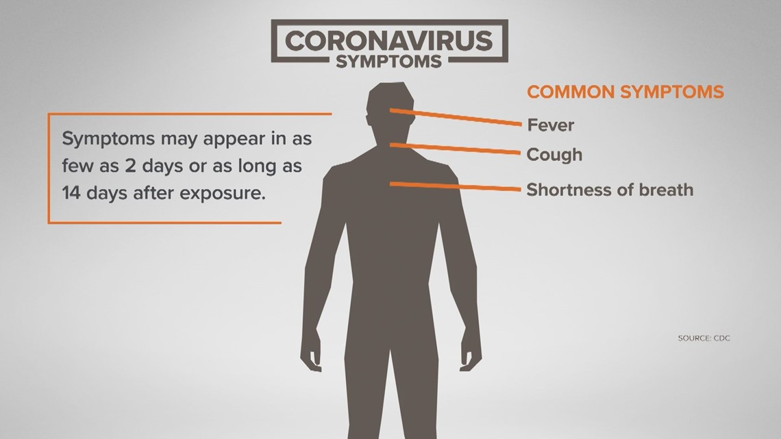 Facts not fear: What the Midwest should know about coronavirus ...