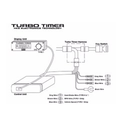 Bogaard Turbo Timer Wiring Diagram Horizon Soil Formation Volution