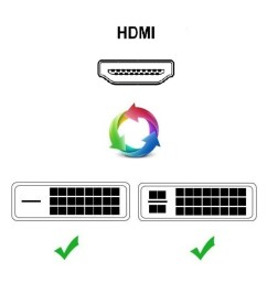 hdmi to dvi d dual link 24 1 cable electronics computer parts accessories on carousell [ 1080 x 1080 Pixel ]