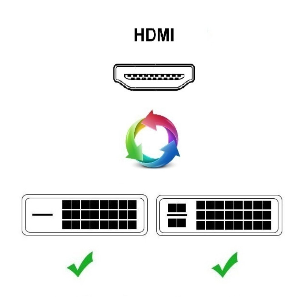 medium resolution of hdmi to dvi d dual link 24 1 cable electronics computer parts accessories on carousell