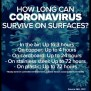 What Minnesota And Wisconsin Should Know About Coronavirus