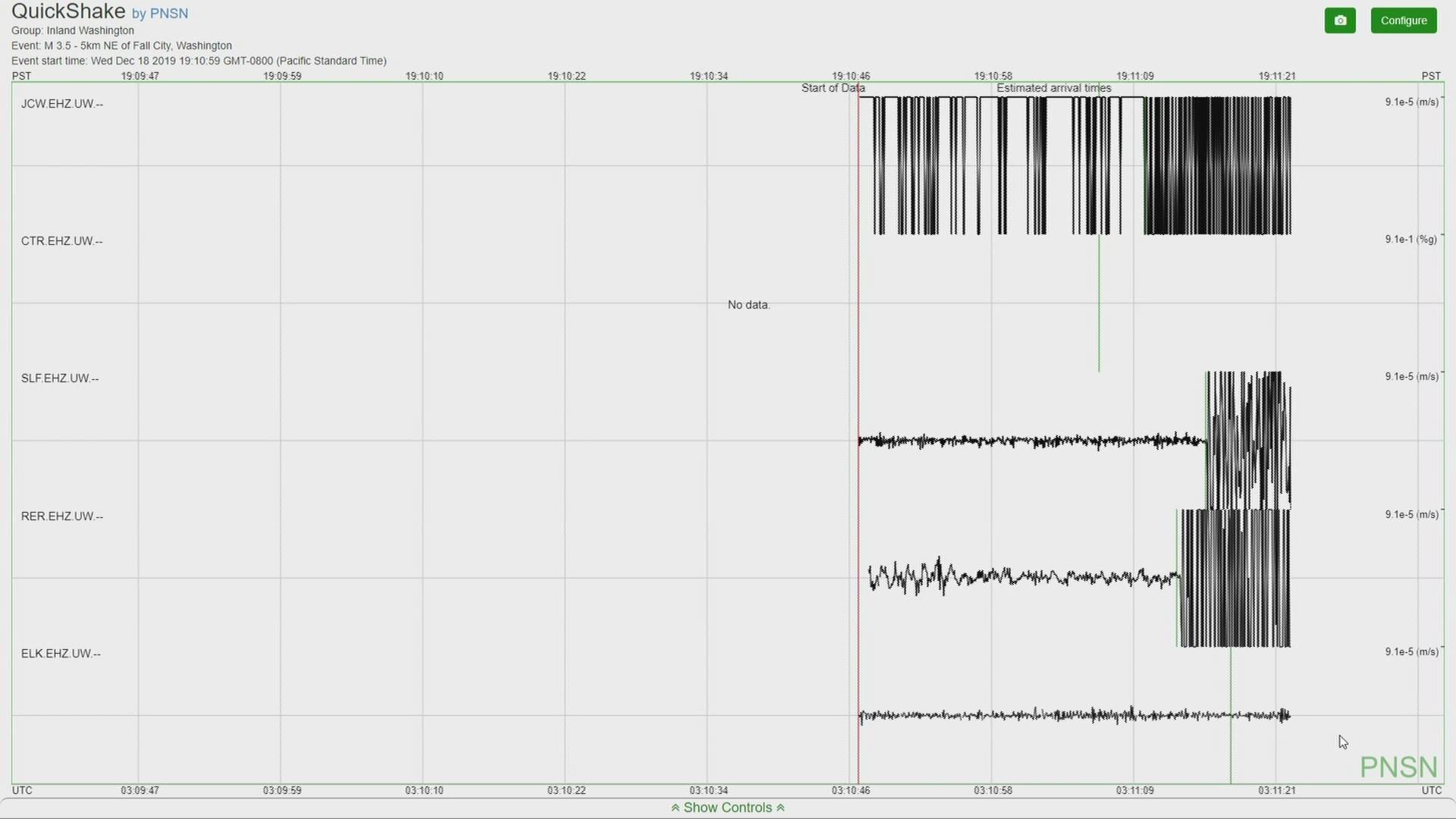 Magnitude 3 5 Earthquake Reported Near Fall City