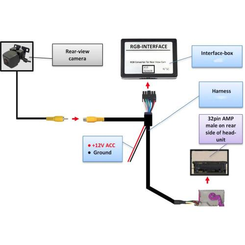 small resolution of rear view camera interface for audi with navi plus rns e navigation audi navigation plus wiring diagram