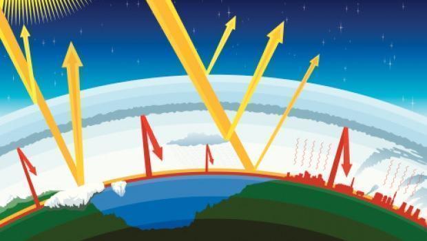 Effetto serra cause e conseguenze come limitarlo