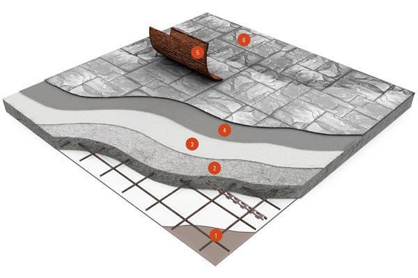 Strati di preparazione alla posa del cemento stampato, sardegna pavimenti Oristano