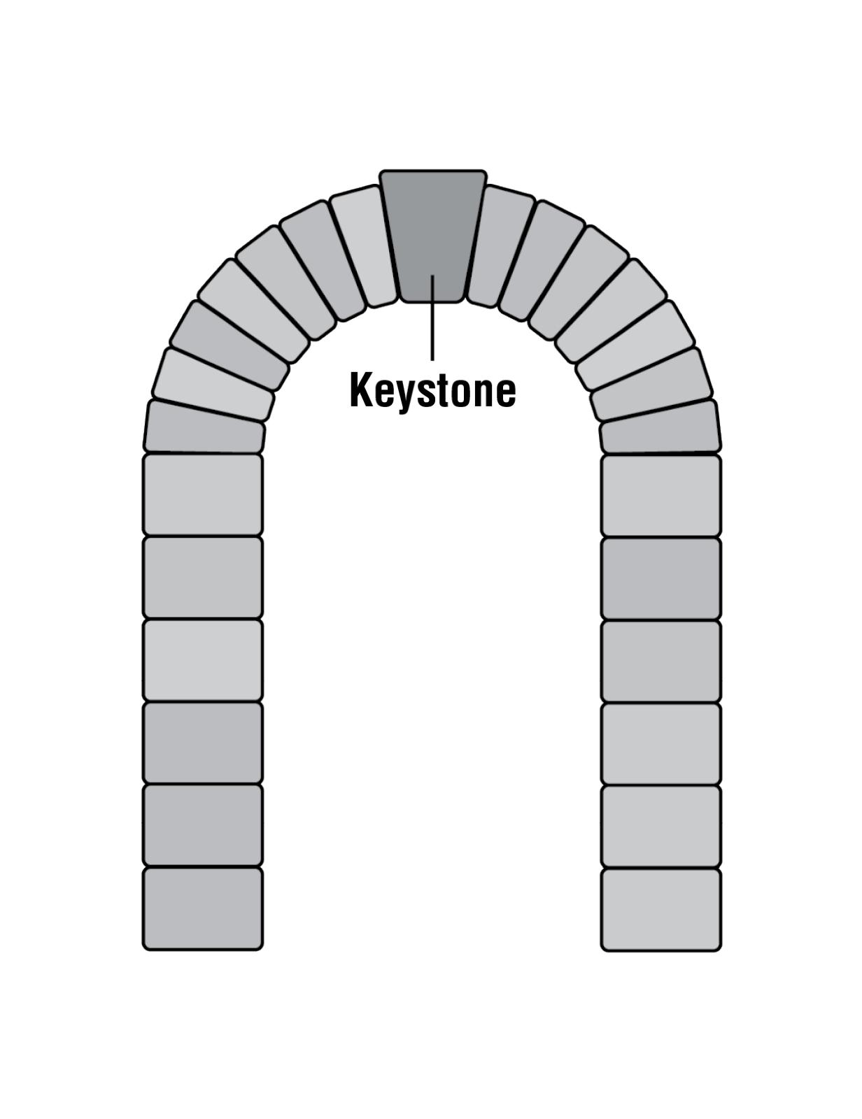 keystone arch diagram edelbrock quicksilver carburetor
