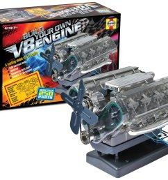 haynes v 8 engine [ 3483 x 2834 Pixel ]