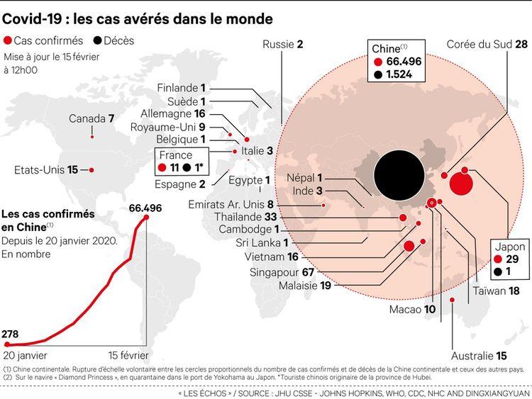 Coronavirus : premier décès en France, plus de 1.500 en Chine ...