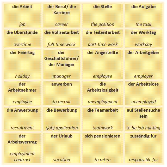 Business German Interview Phrases Work Vocabulary In
