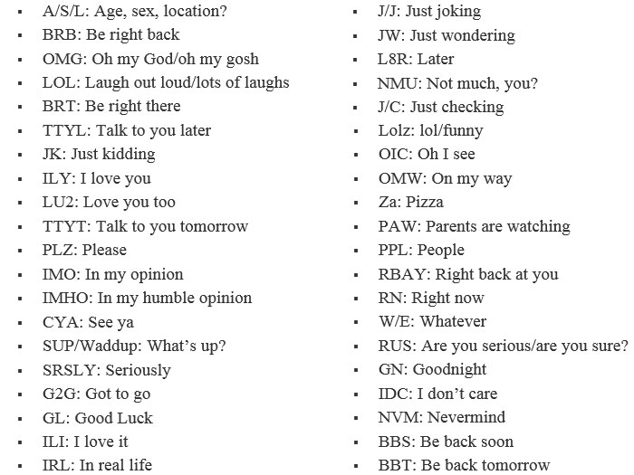 internet slang dictionary acronyms