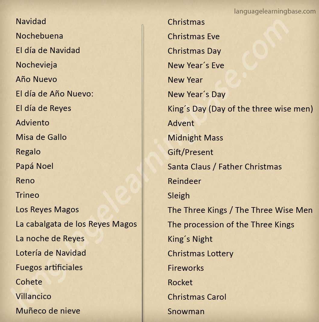 Spanish Christmas Vocabulary Words Spanish Christmas