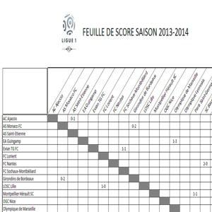 Télécharger Feuille de Score Ligue 1 2013-2014 1.1 pour