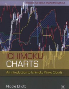 Share your images also ichimoku charts an introduction to kinko clouds rh loot
