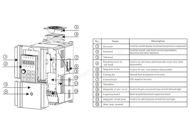 New Folinn 3 7kw 5 HP 15A 240V AC single phase variable