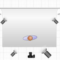Studio Lighting Diagram Auto Transformer Starter Wiring How To Set Up High Key Skylum Blog Image3