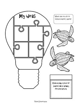 Project based learning: Plastic Pollution & Sea Turtles