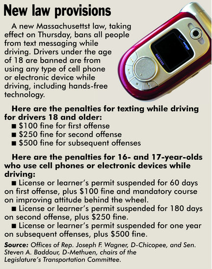 cause and effect essay about texting while driving Sample paper: texting while driving ban  a law banning all use of cell phones would cause dissatisfaction within certain members of the american population,.