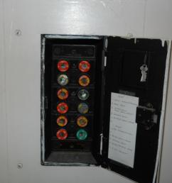 fuse panel box schema wiring diagrams house fuse box fuse box panel box [ 1024 x 768 Pixel ]