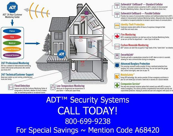 Adt Monitored Home Security System