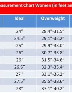 Waist measurement chart women also take control of your health with my nutrition plan rh mercola