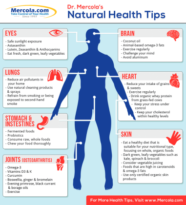 Dr. Mercola's Natural Health Tips Infographic