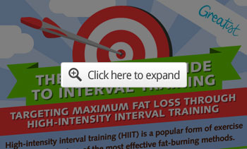 The Complete Guide to Interval Training