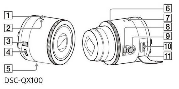 Se filtra manual que revela detalles de las cámaras