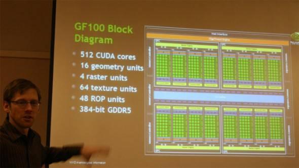Confirmado: Nvidia Geforce GTX-480 tendrá 480 Cuda Cores