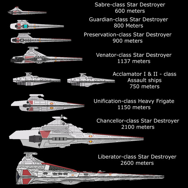 Star Names Clone Wars All