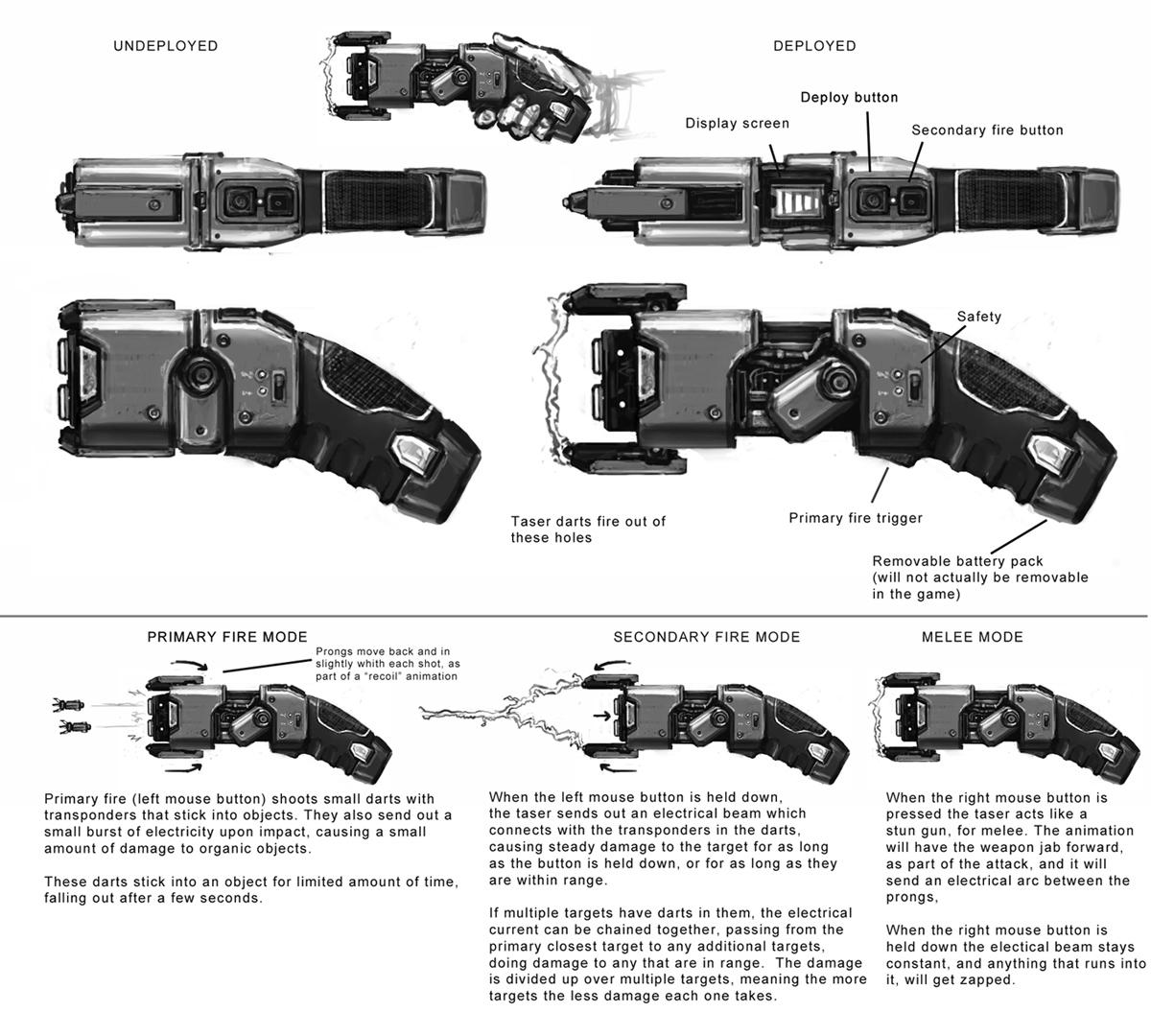 Tsa Marine Taser Concept Image