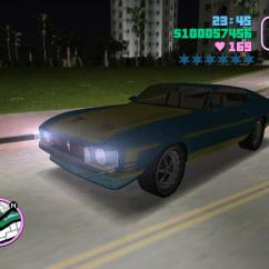 Audio Grand New Avanza 1.3 G Review Images Ultimate Vice City 2 Mod For Theft Auto