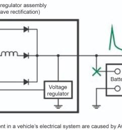 figure 1 transient ac generator [ 1920 x 808 Pixel ]